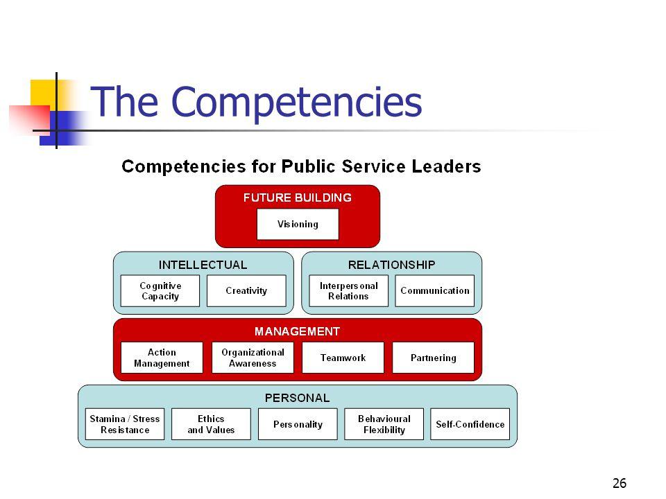 The Competencies 26