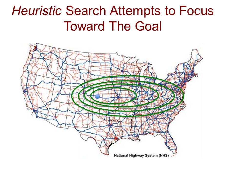 Heuristic Search Attempts to Focus Toward The Goal