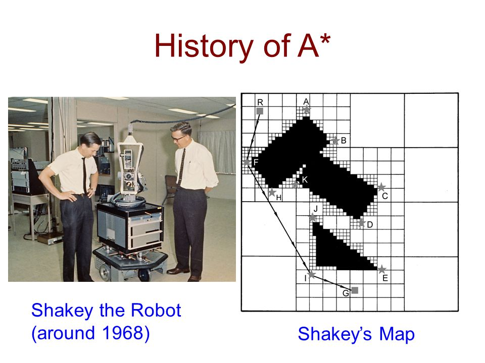 History of A* Shakey the Robot (around 1968) Shakeys Map