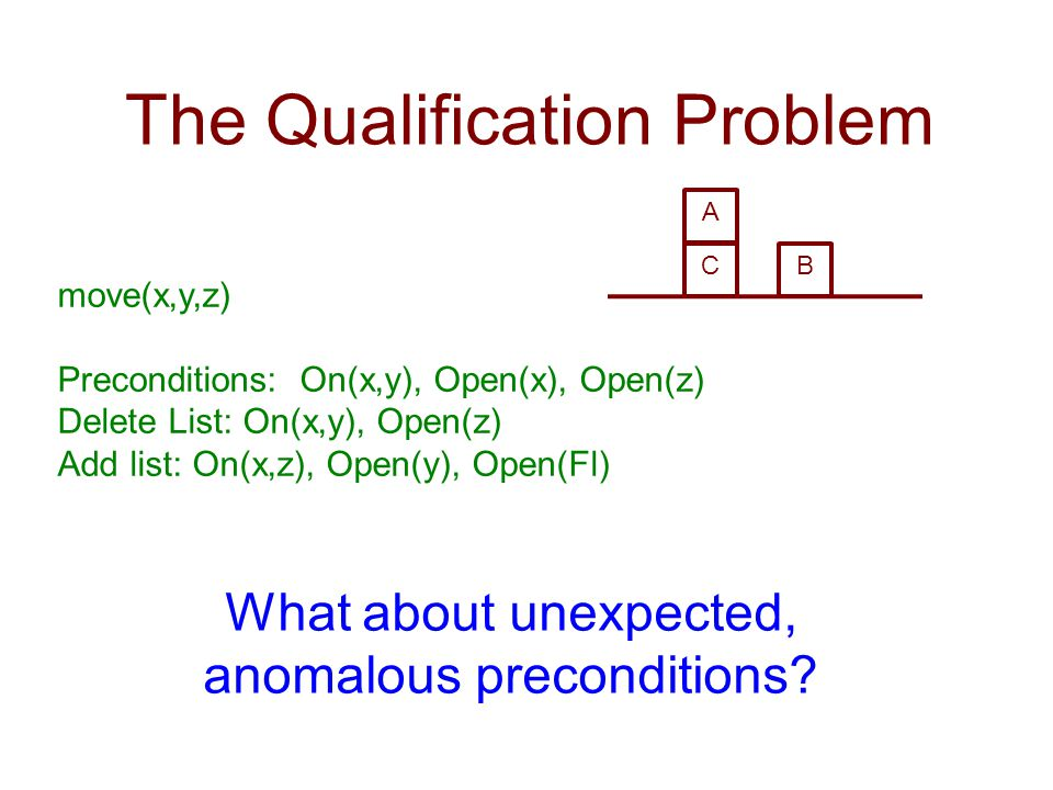 The Qualification Problem move(x,y,z) Preconditions: On(x,y), Open(x), Open(z) Delete List: On(x,y), Open(z) Add list: On(x,z), Open(y), Open(Fl) What about unexpected, anomalous preconditions.