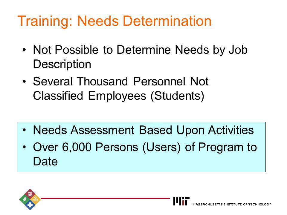 2004 Training: Needs Determination Not Possible to Determine Needs by Job Description Several Thousand Personnel Not Classified Employees (Students) N