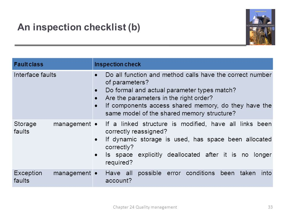 An inspection checklist (b) Fault classInspection check Interface faults Do all function and method calls have the correct number of parameters? Do fo
