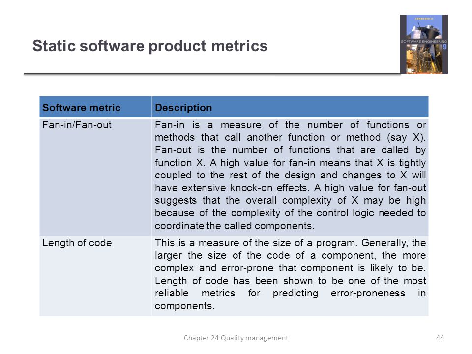 Static software product metrics Software metricDescription Fan-in/Fan-outFan-in is a measure of the number of functions or methods that call another f