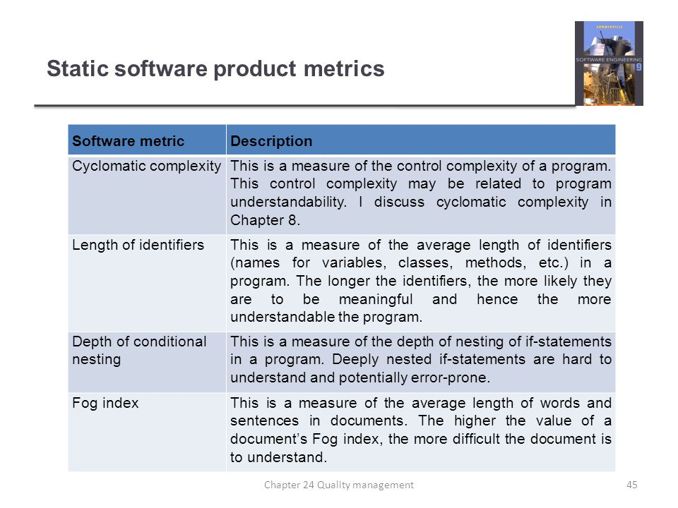 Static software product metrics Software metricDescription Cyclomatic complexityThis is a measure of the control complexity of a program. This control