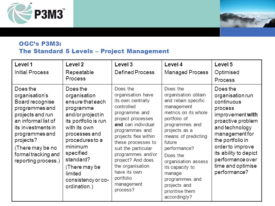 Slide number 77 OGCs P3M3: The Standard 5 Levels – Project Management Level 1 Initial Process Level 2 Repeatable Process Level 3 Defined Process Level