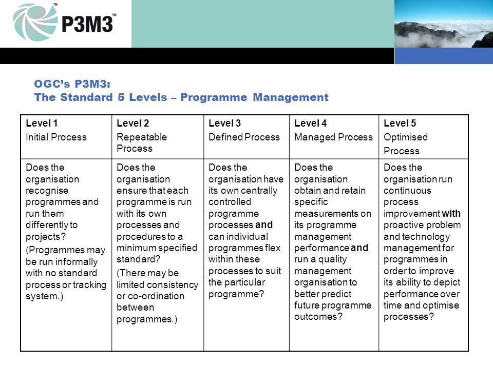 Slide number 88 OGCs P3M3: The Standard 5 Levels – Programme Management Level 1 Initial Process Level 2 Repeatable Process Level 3 Defined Process Level 4 Managed Process Level 5 Optimised Process Does the organisation recognise programmes and run them differently to projects.