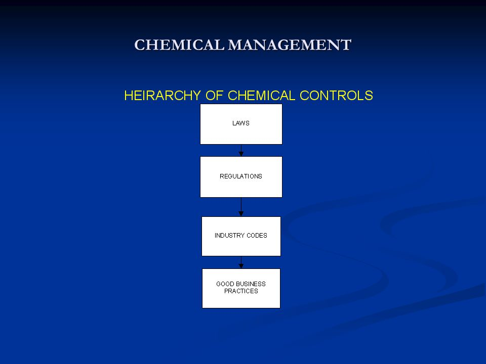 CHEMICAL MANAGEMENT Employee Training is a major component of safe chemical management Employee Training is a major component of safe chemical management Training must be thorough, frequent and focused on specific work tasks.