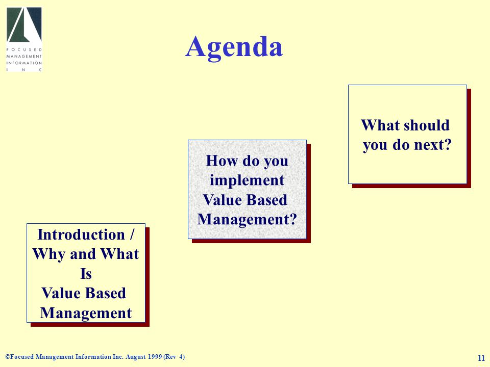 ©Focused Management Information Inc. August 1999 (Rev 4) 11 Agenda Introduction / Why and What Is Value Based Management Introduction / Why and What I