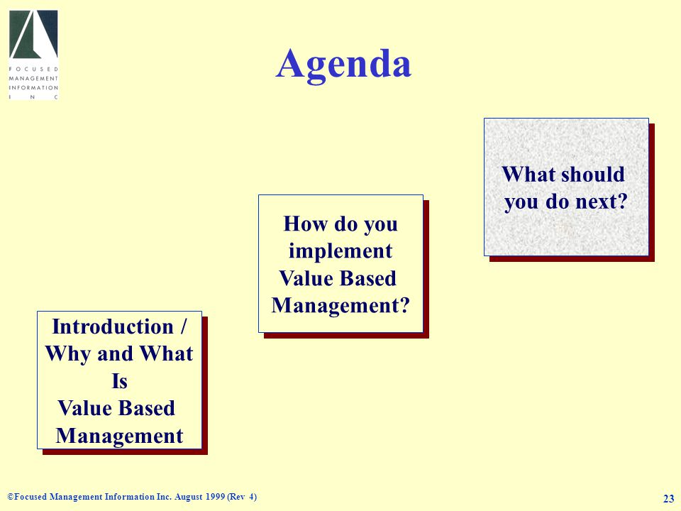 ©Focused Management Information Inc. August 1999 (Rev 4) 23 Agenda Introduction / Why and What Is Value Based Management Introduction / Why and What I