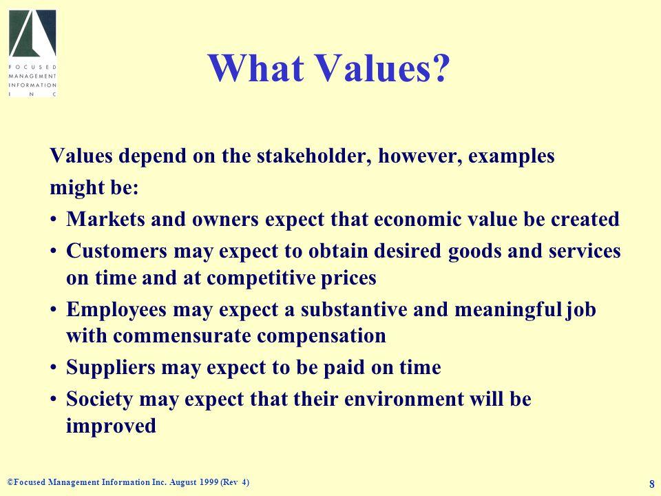 ©Focused Management Information Inc.