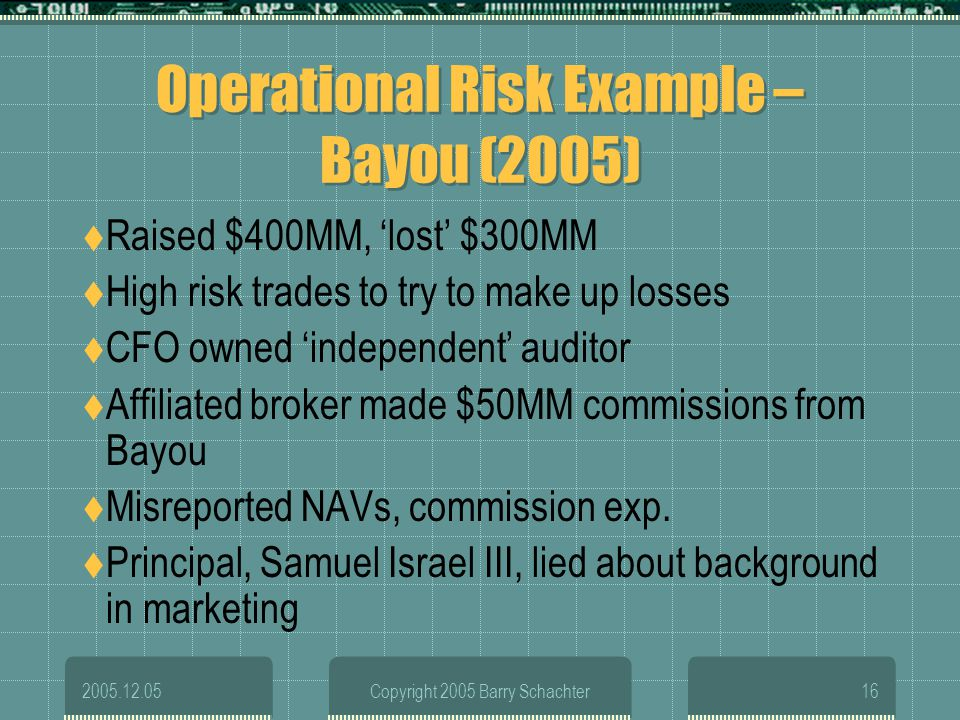2005.12.05Copyright 2005 Barry Schachter16 Operational Risk Example – Bayou (2005) Raised $400MM, lost $300MM High risk trades to try to make up losse