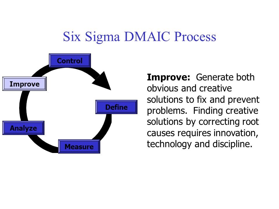Six Sigma DMAIC Process Measure Control Define Analyze Improve Improve: Generate both obvious and creative solutions to fix and prevent problems. Find