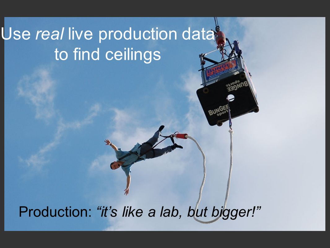 Use real live production data to find ceilings Production: its like a lab, but bigger!