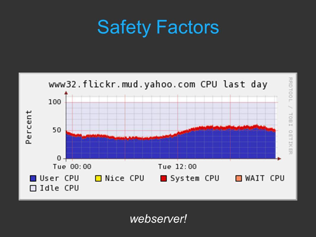 Safety Factors webserver!