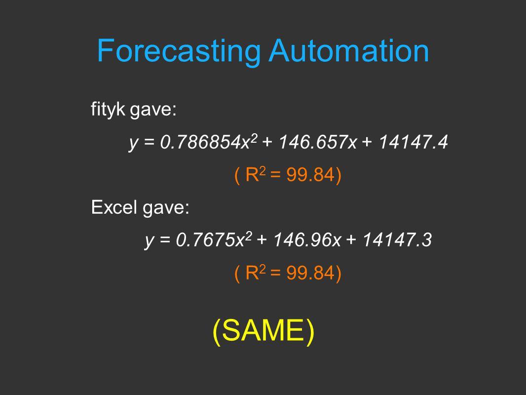 Forecasting Automation (SAME) fityk gave: y = 0.786854x 2 + 146.657x + 14147.4 ( R 2 = 99.84) Excel gave: y = 0.7675x 2 + 146.96x + 14147.3 ( R 2 = 99.84)