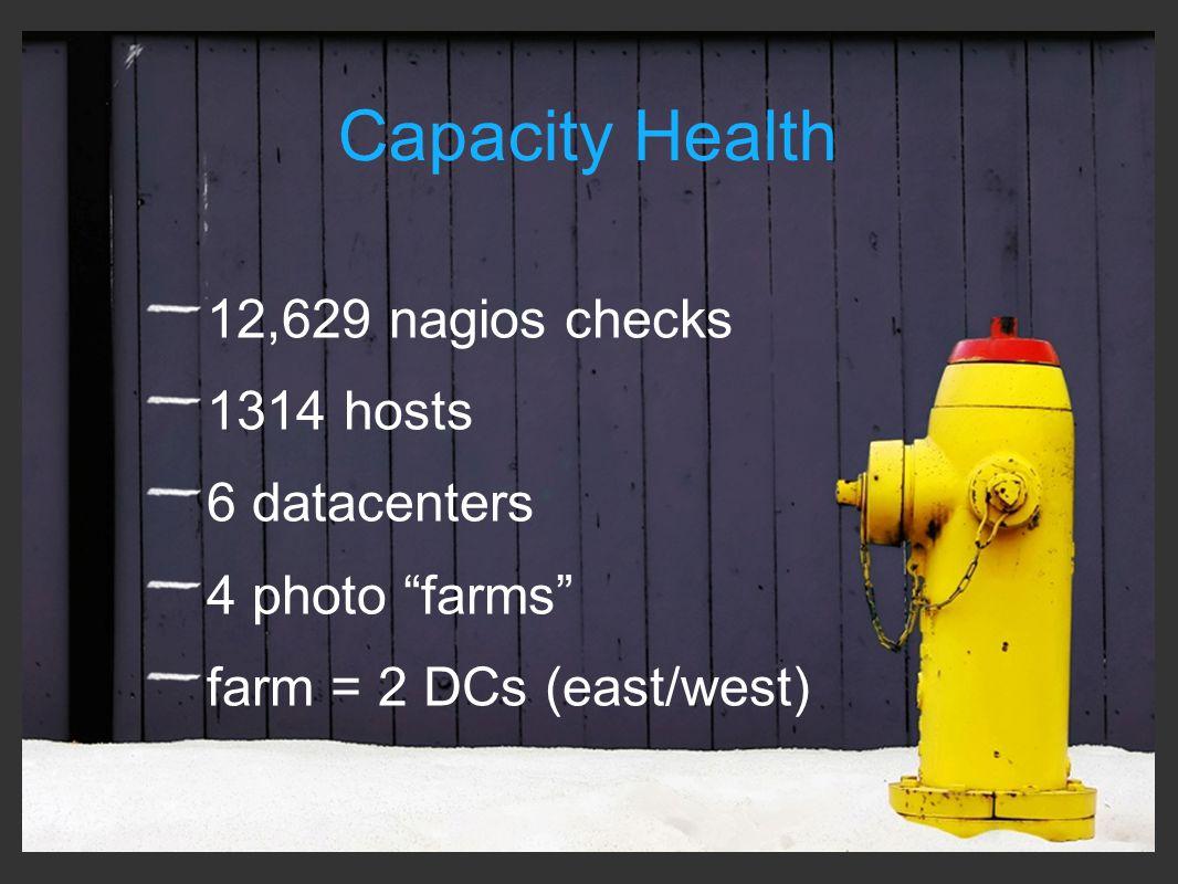 Capacity Health 12,629 nagios checks 1314 hosts 6 datacenters 4 photo farms farm = 2 DCs (east/west)