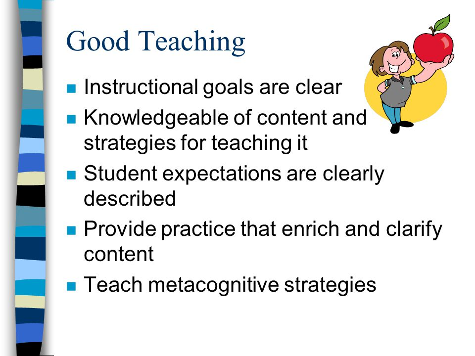 Good Teaching n Instructional goals are clear n Knowledgeable of content and strategies for teaching it n Student expectations are clearly described n Provide practice that enrich and clarify content n Teach metacognitive strategies
