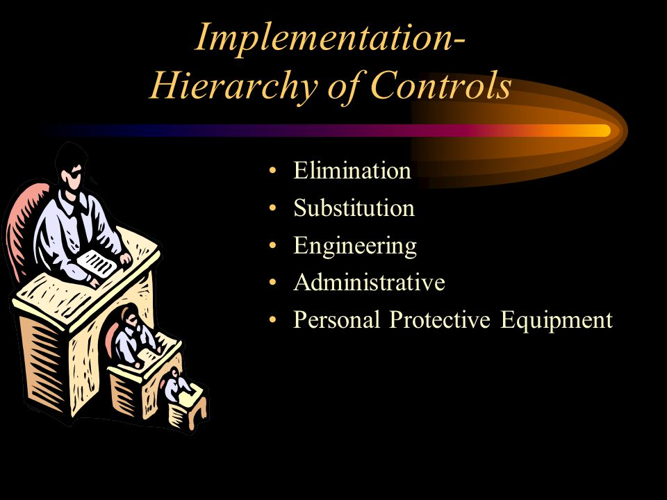 Implementation- Hierarchy of Controls Elimination Substitution Engineering Administrative Personal Protective Equipment