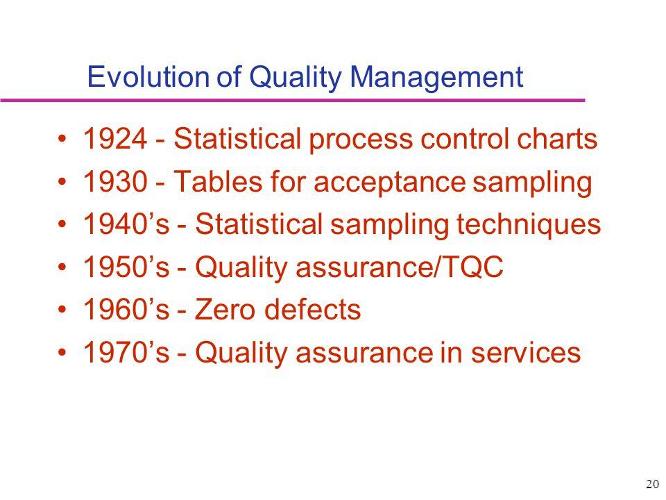 20 Evolution of Quality Management 1924 - Statistical process control charts 1930 - Tables for acceptance sampling 1940s - Statistical sampling techni