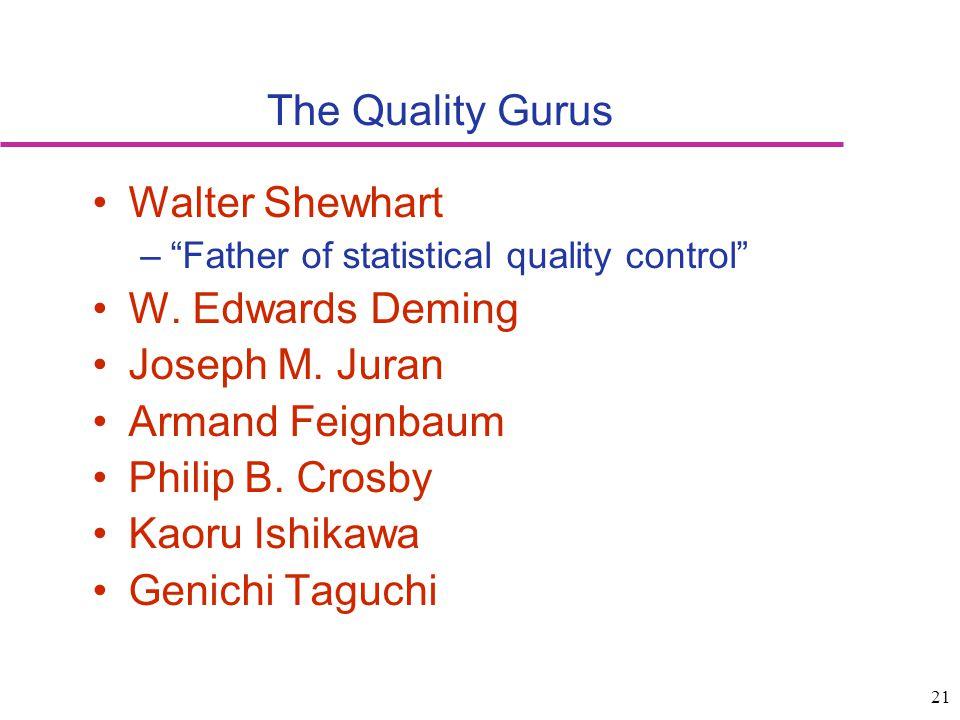 21 The Quality Gurus Walter Shewhart –Father of statistical quality control W. Edwards Deming Joseph M. Juran Armand Feignbaum Philip B. Crosby Kaoru