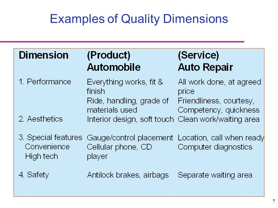 7 Examples of Quality Dimensions
