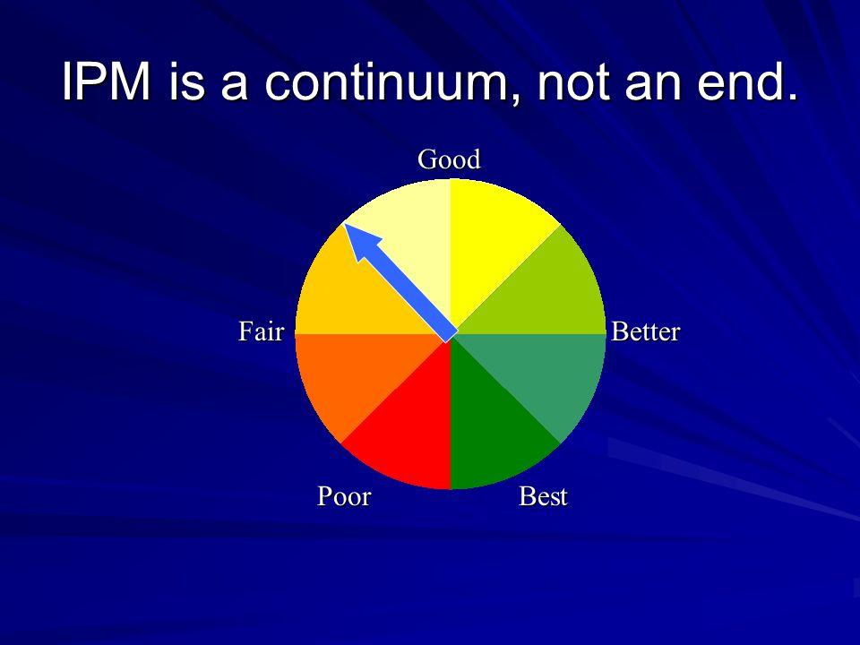 IPM is a continuum, not an end. Poor Fair Good Better Best