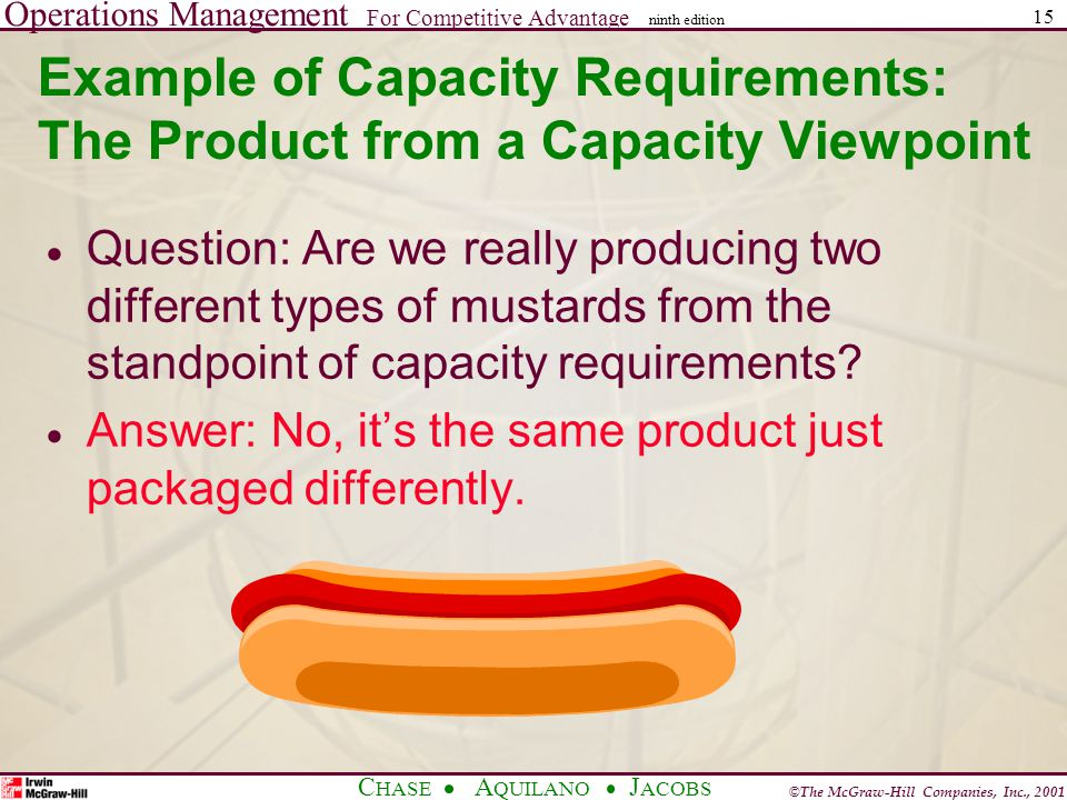 Operations Management For Competitive Advantage © The McGraw-Hill Companies, Inc., 2001 C HASE A QUILANO J ACOBS ninth edition 15 Example of Capacity