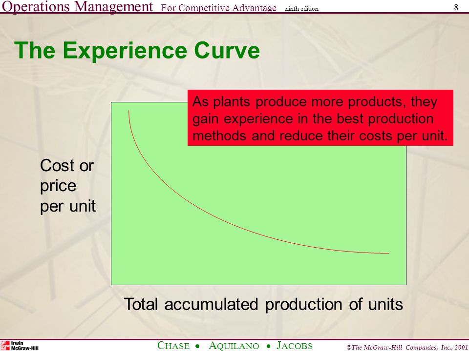 Operations Management For Competitive Advantage © The McGraw-Hill Companies, Inc., 2001 C HASE A QUILANO J ACOBS ninth edition 8 The Experience Curve