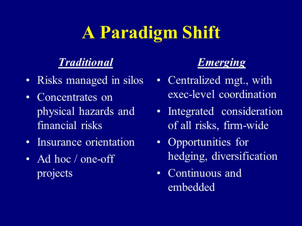 A Paradigm Shift Traditional Risks managed in silos Concentrates on physical hazards and financial risks Insurance orientation Ad hoc / one-off projects Emerging Centralized mgt., with exec-level coordination Integrated consideration of all risks, firm-wide Opportunities for hedging, diversification Continuous and embedded