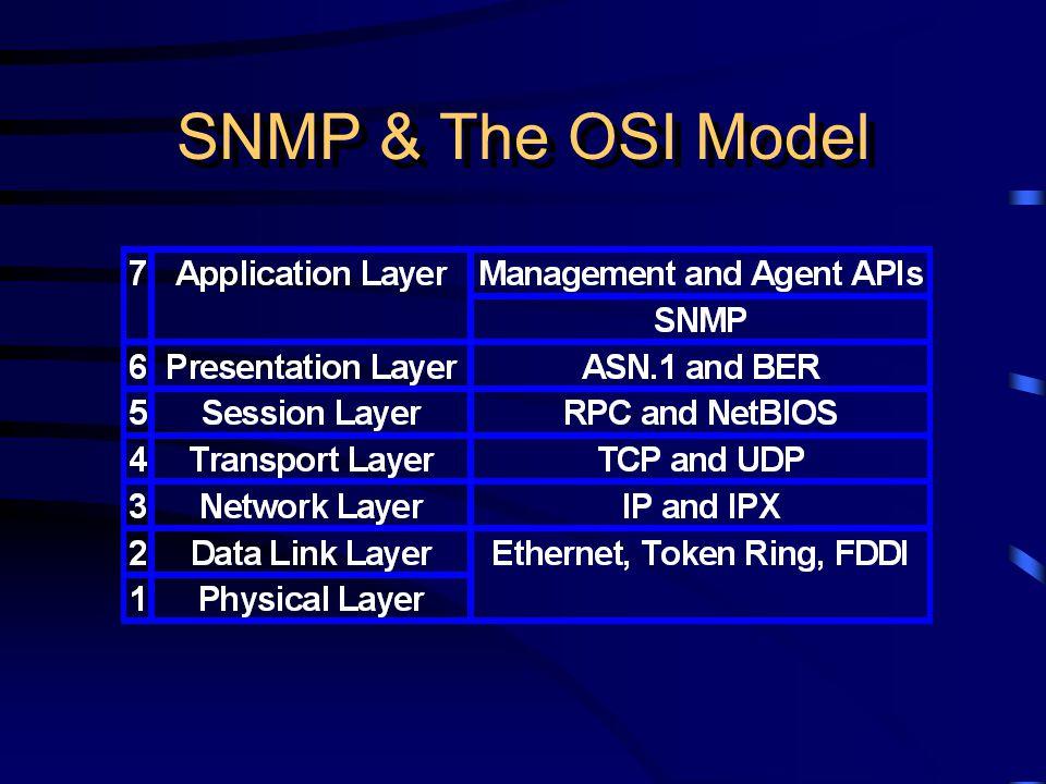 SNMP & The OSI Model