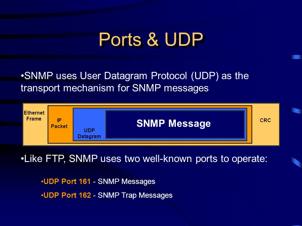 Ports & UDP SNMP uses User Datagram Protocol (UDP) as the transport mechanism for SNMP messages UDP Port 161 - SNMP Messages UDP Port 162 - SNMP Trap Messages Like FTP, SNMP uses two well-known ports to operate: Ethernet Frame IP Packet UDP Datagram SNMP Message CRC