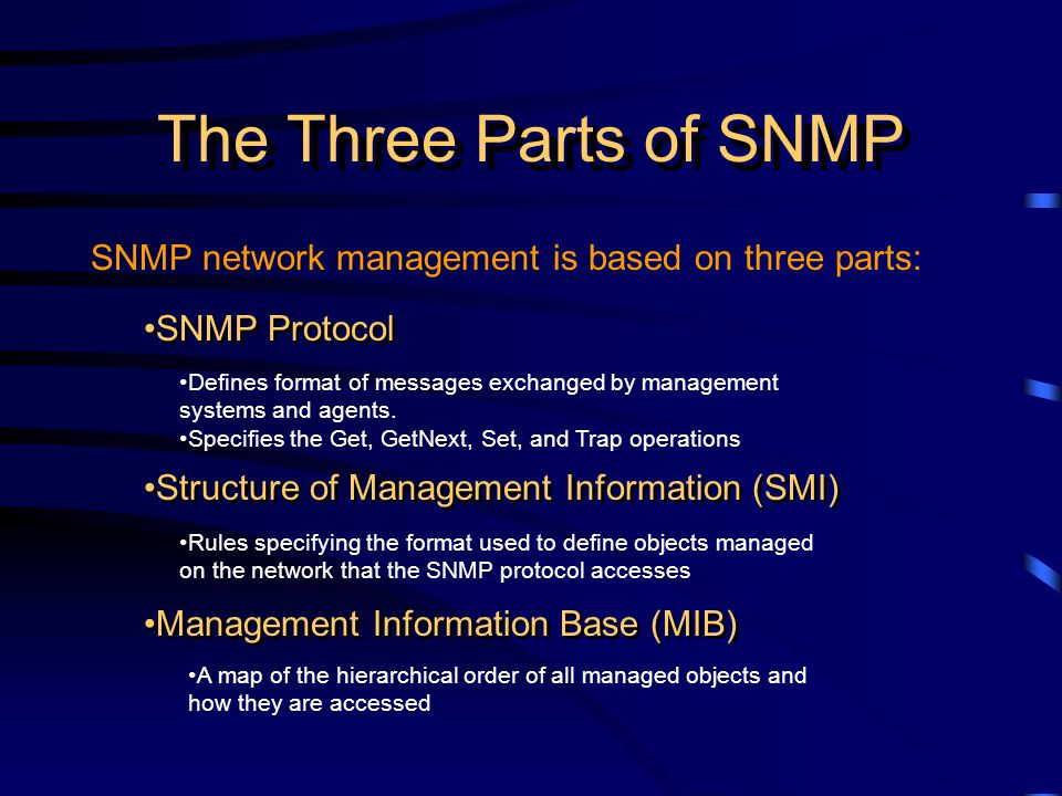 SNMP network management is based on three parts: The Three Parts of SNMP Structure of Management Information (SMI) Rules specifying the format used to define objects managed on the network that the SNMP protocol accesses Management Information Base (MIB) A map of the hierarchical order of all managed objects and how they are accessed SNMP Protocol Defines format of messages exchanged by management systems and agents.