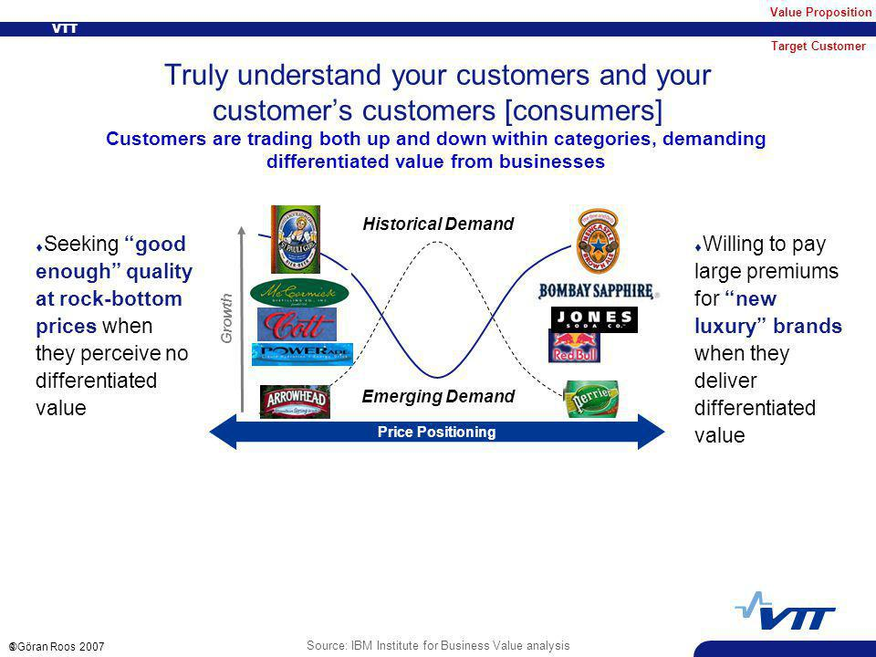 VTT 9 ©Göran Roos 2007 Truly understand your customers and your customers customers [consumers] Customers are trading both up and down within categories, demanding differentiated value from businesses Growth Historical Demand Emerging Demand Price Positioning t Seeking good enough quality at rock-bottom prices when they perceive no differentiated value t Willing to pay large premiums for new luxury brands when they deliver differentiated value Source: IBM Institute for Business Value analysis Value Proposition Target Customer