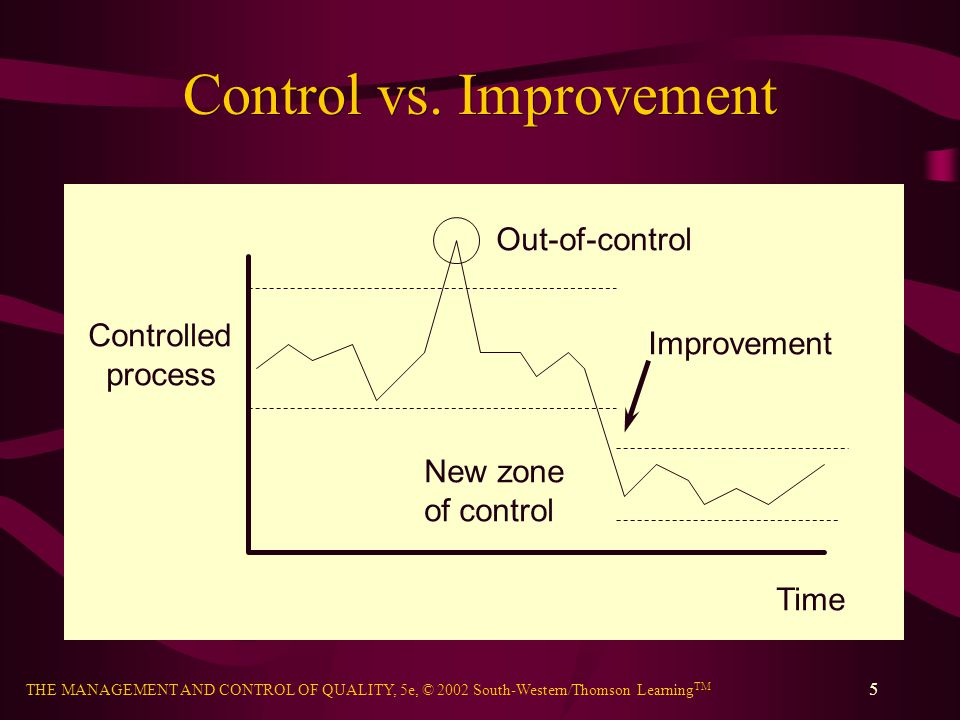 THE MANAGEMENT AND CONTROL OF QUALITY, 5e, © 2002 South-Western/Thomson Learning TM 6 Leading Practices (1 of 2) Translate customer requirements and internal capabilities into product and service design requirements early in the process Ensure that quality is built into products and services and use appropriate tools during development Manage product development process to enhance communication, reduce time, and ensure quality Define, document, and manage important production/delivery and support processes