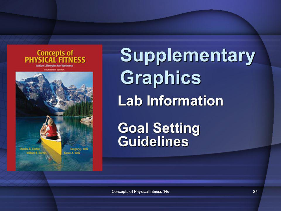 Concepts of Physical Fitness 14e27 Supplementary Graphics Lab Information Goal Setting Guidelines