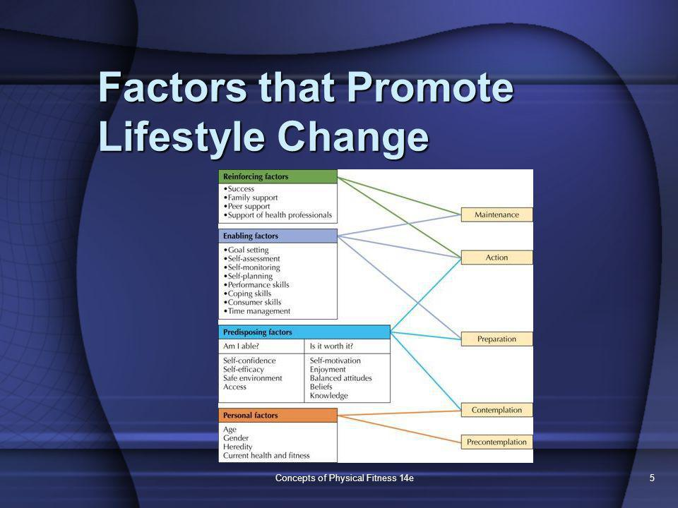 Concepts of Physical Fitness 14e5 Factors that Promote Lifestyle Change