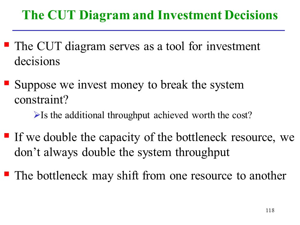 118 The CUT Diagram and Investment Decisions The CUT diagram serves as a tool for investment decisions Suppose we invest money to break the system con