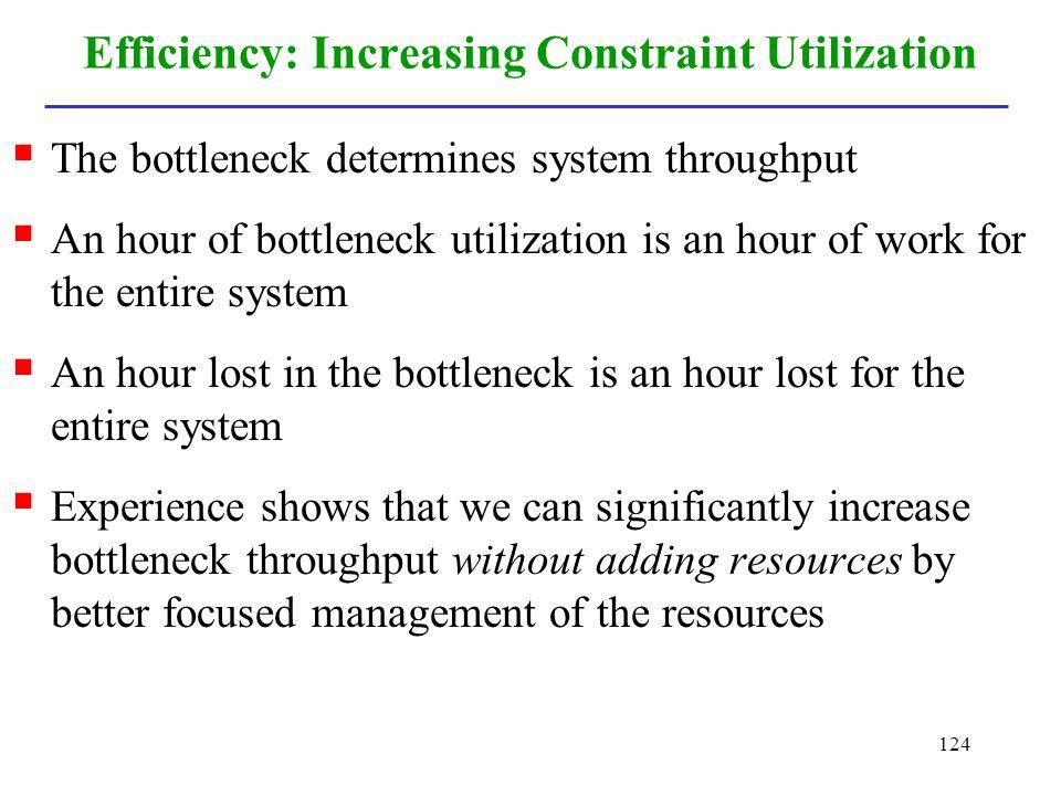 124 Efficiency: Increasing Constraint Utilization The bottleneck determines system throughput An hour of bottleneck utilization is an hour of work for