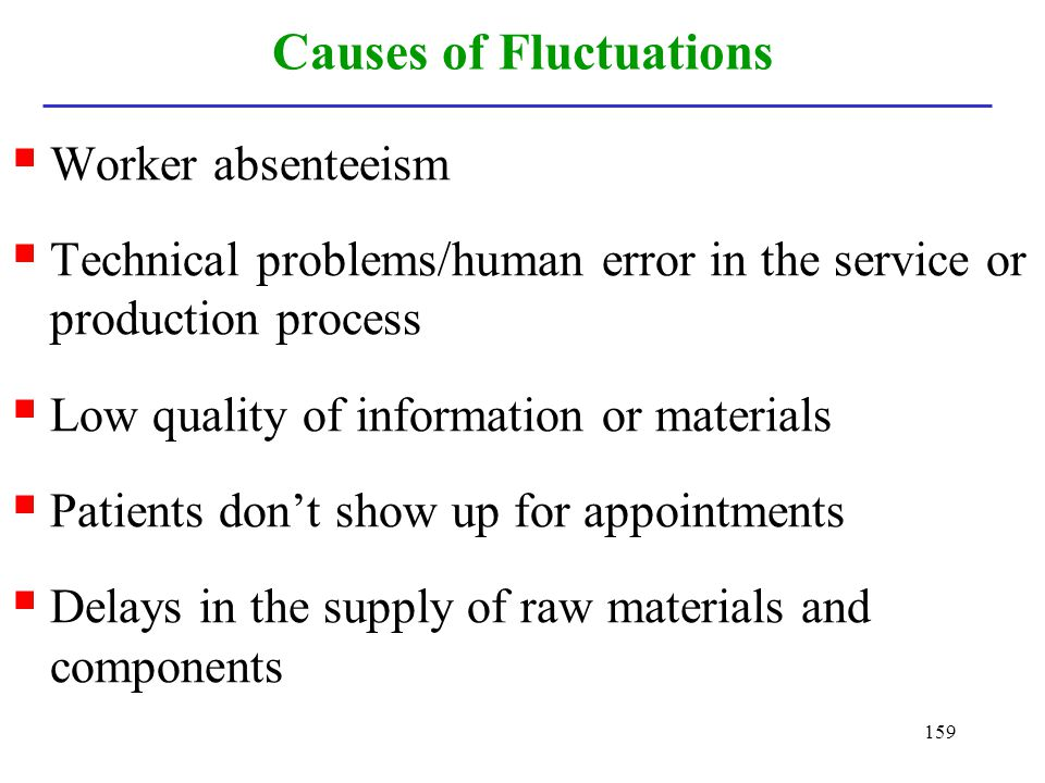159 Causes of Fluctuations Worker absenteeism Technical problems/human error in the service or production process Low quality of information or materi
