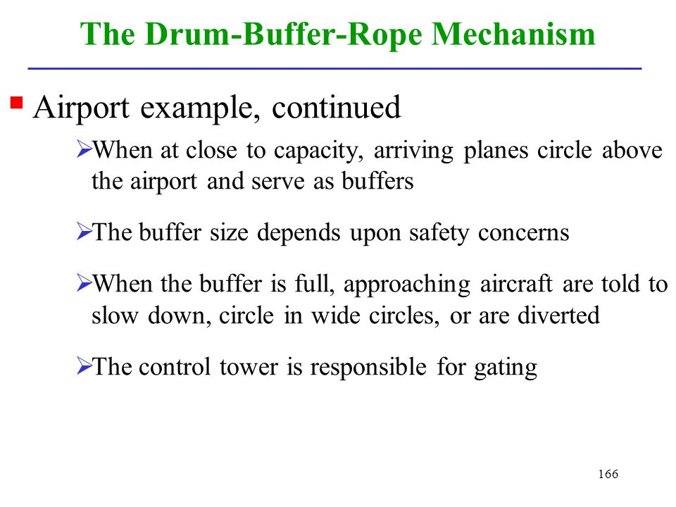 166 The Drum-Buffer-Rope Mechanism Airport example, continued When at close to capacity, arriving planes circle above the airport and serve as buffers