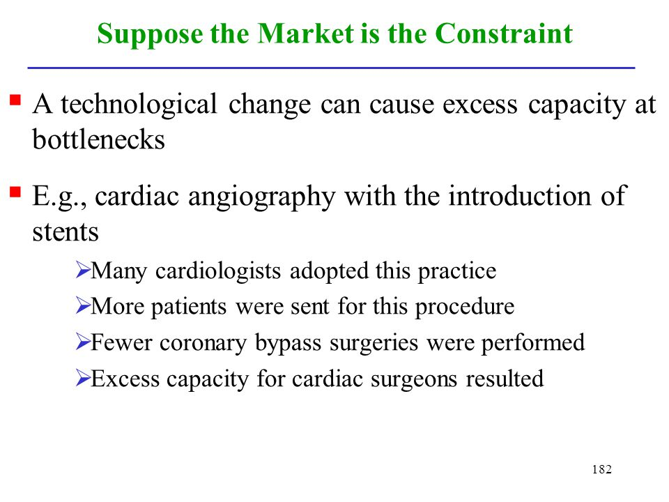 182 Suppose the Market is the Constraint A technological change can cause excess capacity at bottlenecks E.g., cardiac angiography with the introducti