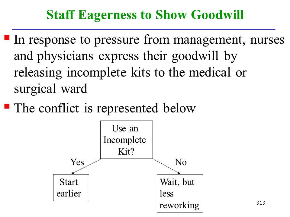 313 Staff Eagerness to Show Goodwill In response to pressure from management, nurses and physicians express their goodwill by releasing incomplete kit
