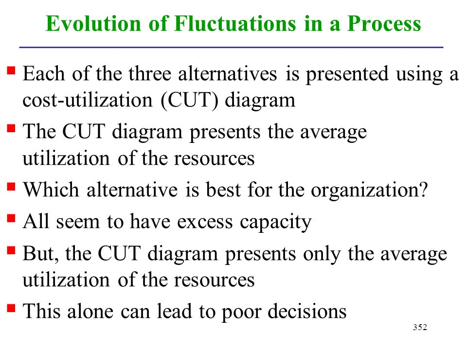 352 Evolution of Fluctuations in a Process Each of the three alternatives is presented using a cost-utilization (CUT) diagram The CUT diagram presents
