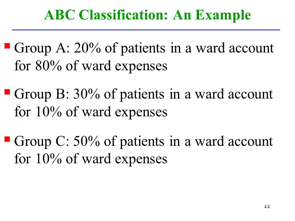 44 ABC Classification: An Example Group A: 20% of patients in a ward account for 80% of ward expenses Group B: 30% of patients in a ward account for 1
