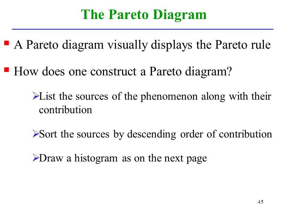 45 The Pareto Diagram A Pareto diagram visually displays the Pareto rule How does one construct a Pareto diagram? List the sources of the phenomenon a