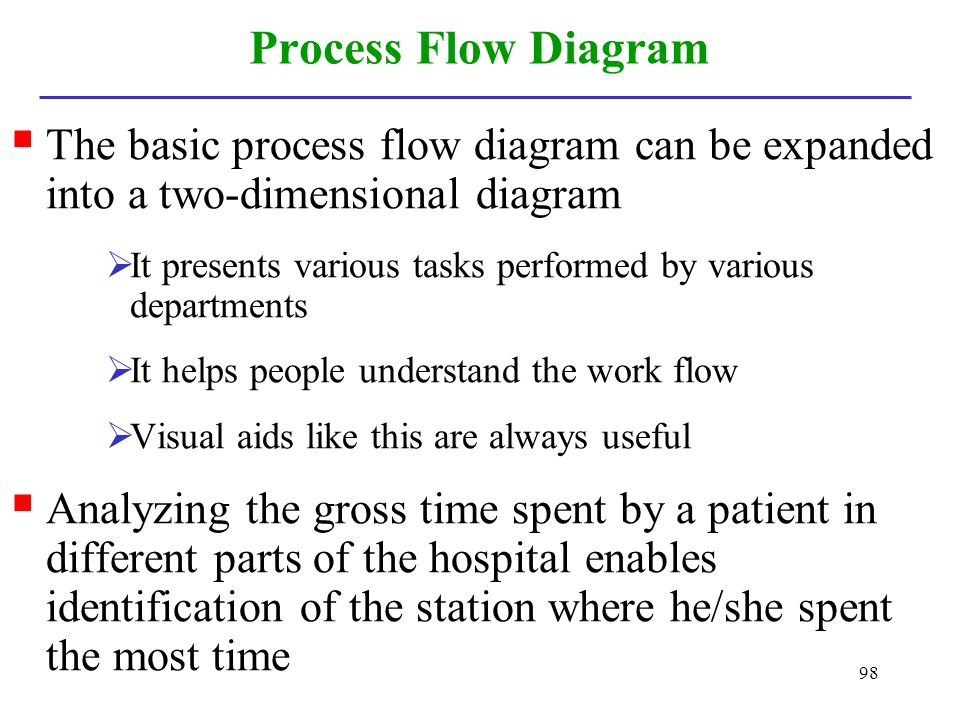 98 Process Flow Diagram The basic process flow diagram can be expanded into a two-dimensional diagram It presents various tasks performed by various d