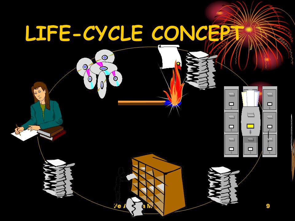 Fe Angela M. Verzosa9 LIFE-CYCLE CONCEPT