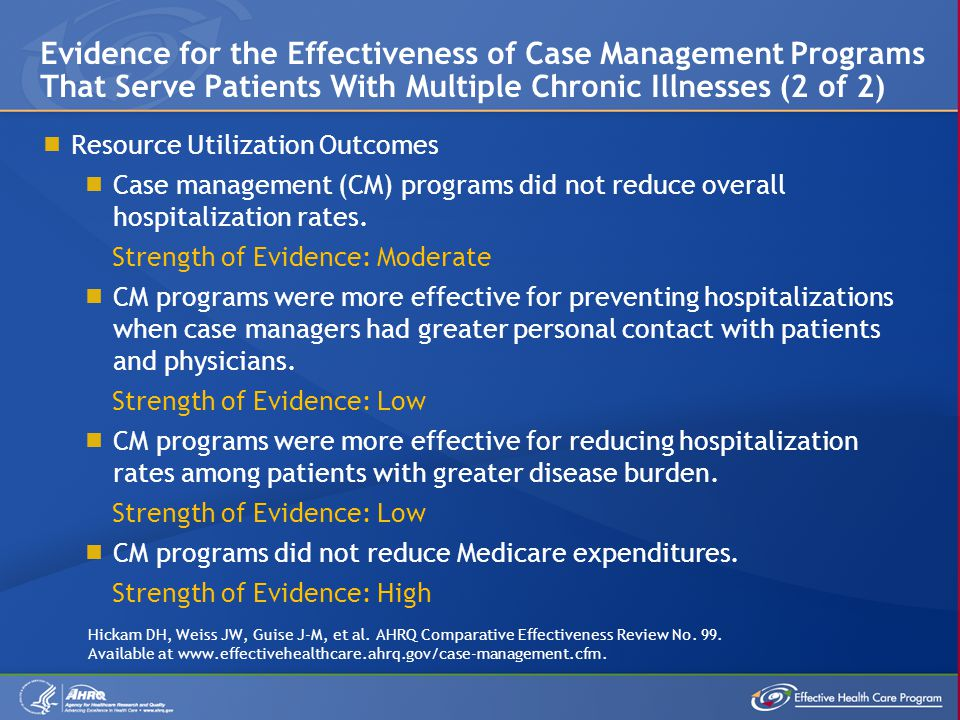 Resource Utilization Outcomes Case management (CM) programs did not reduce overall hospitalization rates. Strength of Evidence: Moderate CM programs w