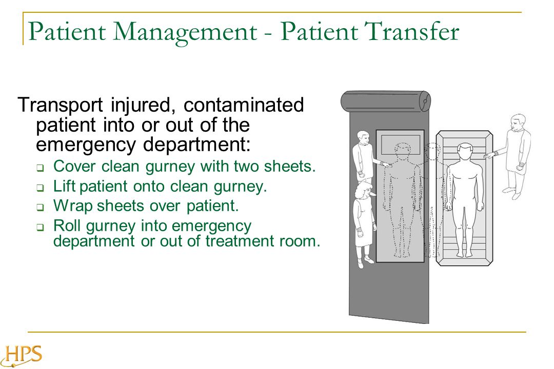 Patient Management - Patient Transfer Transport injured, contaminated patient into or out of the emergency department: Cover clean gurney with two sheets.