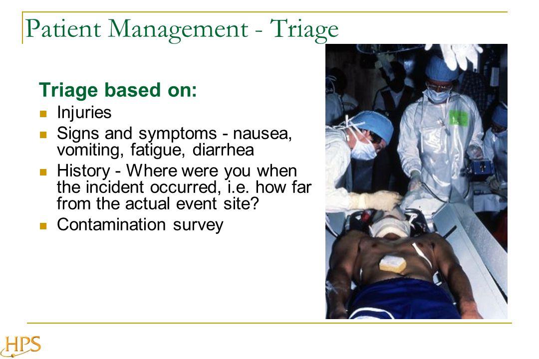Contamination Surveys Survey with GM survey meters.